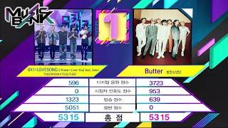 (ENG) 2nd weeks Winner (Music Bank) | KBS WORLD TV 210611