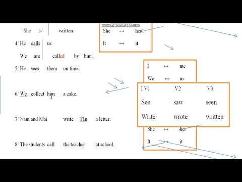 Tiếng Anh 8 tiết 63 Language focus 1,2 of unit 10