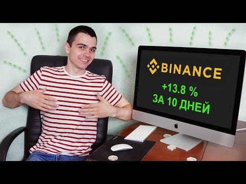 Математический анализ рынка форекс