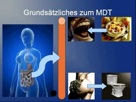 Diabetes ist subindemnification