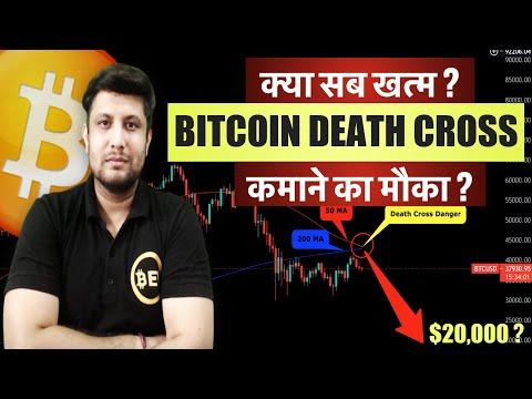 Btc neo tradingview