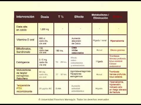Lecciones bolezni.plan hipertensos