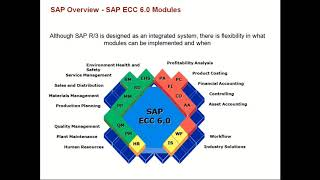 SAP QM Master data Chapter 1