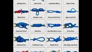 Рыбацкие и морские узлы схемы вязки их