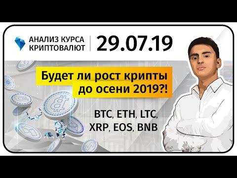 Бинарные опционы в беларуси с демо счетом