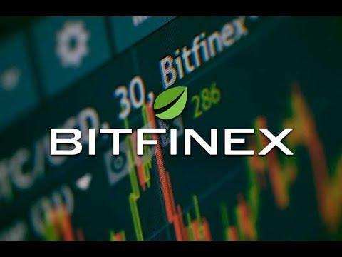 Trade futures futures cme bitcoin