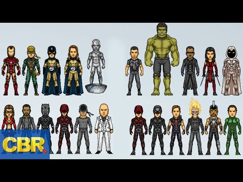 There Will Be Four Avengers Teams By Phase 5
