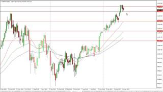 DAX30 Perf Index - Dax Technical Analysis for the week of May 29 2017 by FXEmpire.com