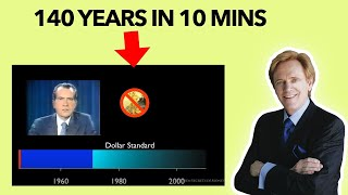 140 Years Of History In 10 Minutes – Mike Maloney