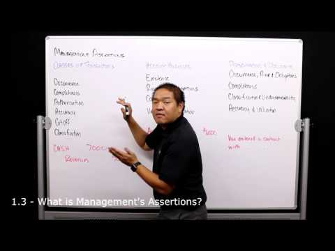 1.3   - What are Management's Assertions? - An Overview of Auditing for Auditors