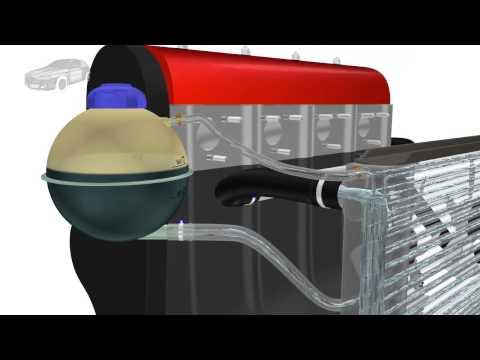 Die Übersetzung м3 in die Liter das Benzin