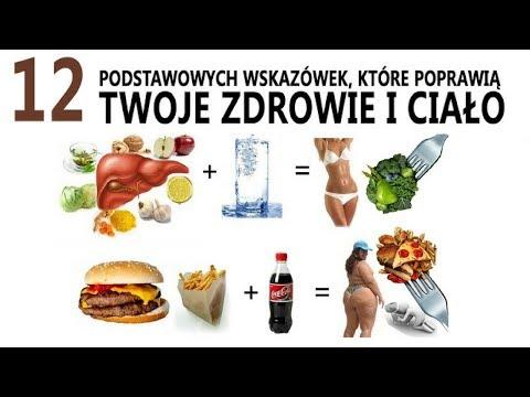 Recepty odżywianie dieta zwojami