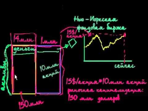 Акции и долговые обязательства