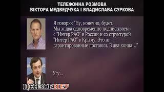 Аудиозапись телефонного разговора  между якобы Медведчуком и якобы Сурковым попала в сеть