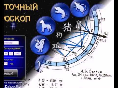 Какой год по гороскопу был 1976 год