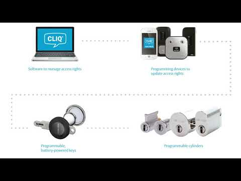 This is CLIQ® - A smart and efficient electronic keying system
