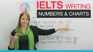 IELTS Writing: Numbers and Pie Charts