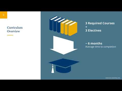 Certificate in Paralegal Studies Online Information Session - YouTube