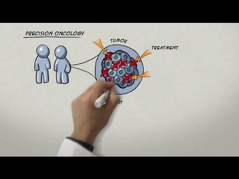 Vaccinul anti papilomavirus uman Preț