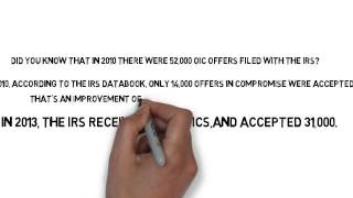 IRS Offer In Compromise Acceptance Rate