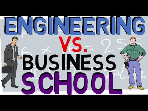 mp4 Industrial Engineering Vs Finance, download Industrial Engineering Vs Finance video klip Industrial Engineering Vs Finance