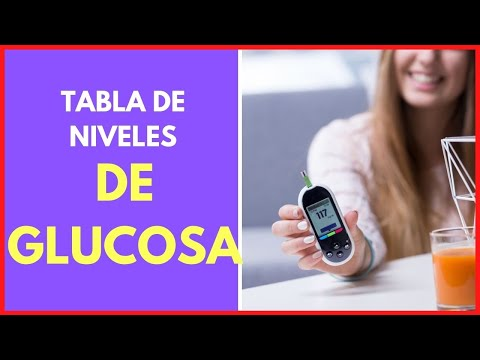 Recordatorios para pacientes con diabetes tipo 1