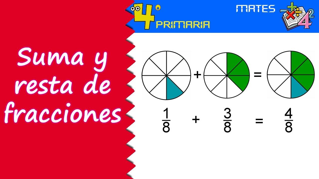 Matemáticas. 4º Primaria. Tema 11. Suma y resta de fracciones
