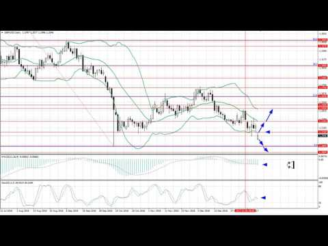 Weekly Forex forecast 16-20.01.2017: EUR/USD, GBP/USD, USD/JPY, AUD/USD, Gold