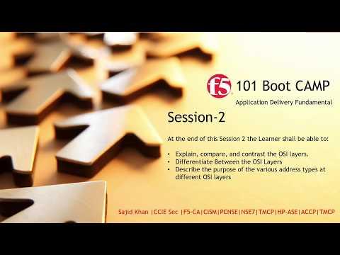F5 LTM 101 Exam Part 2 - YouTube