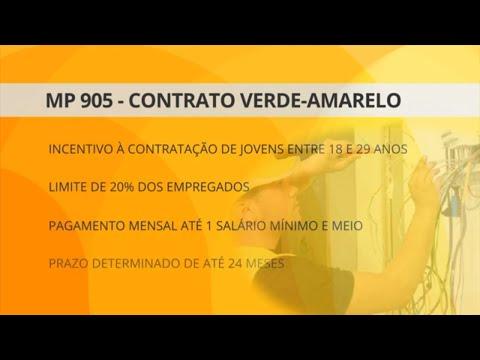 Comissão examina Contrato de Trabalho Verde-Amarelo - 11/02/20