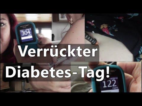 Insulinsekretion und Diabetes