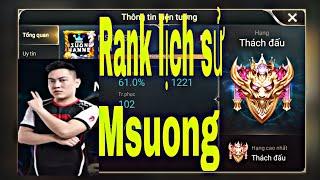 Rank Và Lịch Sử Đấu_ YOUTUBE Msuong TOp 1 TOP 2 Thách Đấu NAKROTH Quá ảo🤔🤔🤔