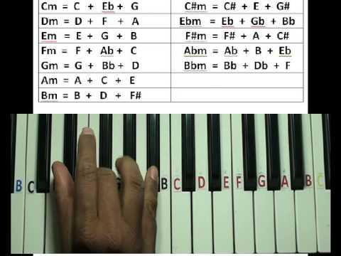 Download Chord Piano Minor3gp 4 Waploaded Movies