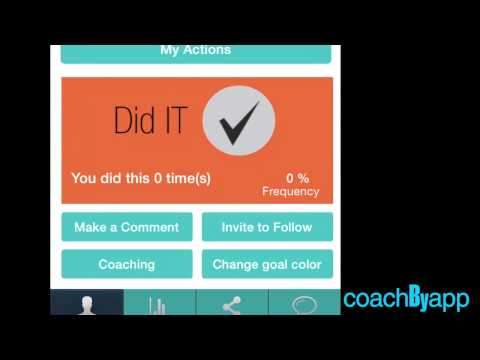 Video of WorkOnIT - Personal Life Coach