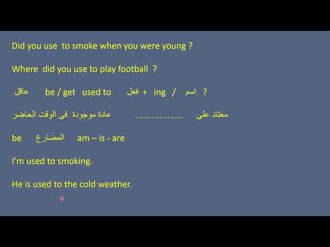 شرح قاعدة   used to | Mr Ali Saied | كورسات تأسيسية منوع  | طالب اون لاين
