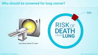 Diagnosis and Screening of Lung Cancer