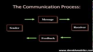 Communication Process - Video Tutorial