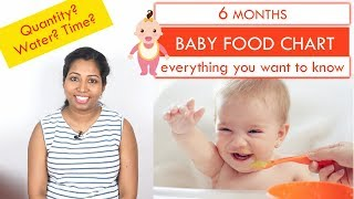 6 Months Baby Food Chart📝 - Quantity? Time?⏳ Recipe List