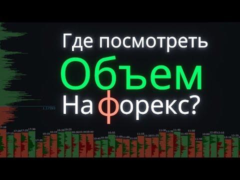 Криптовалюта трон прогноз