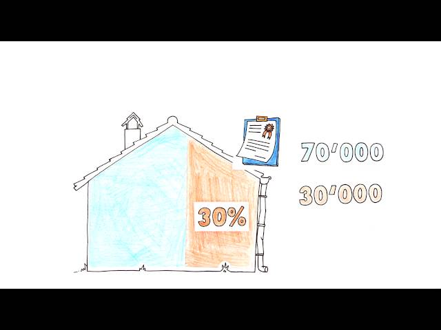 Allianz Video Unterversicherung