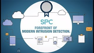 Vanderbilt SPC Intrusion Detection Security System