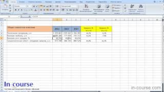 Рентабельность продаж: формула, пример расчёта и анализа