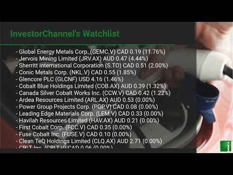 InvestorChannel's Cobalt Watchlist Update for Thursday, April, 22, 2021, 16:00 EST