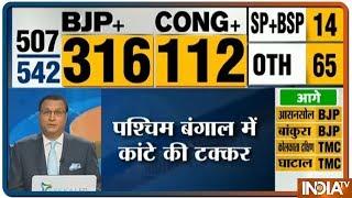 Lok Sabha Election Results | BJP 316 सीटों से आगे, कांग्रेस 112 सीटें, SP-BSP 14 सीटें,अन्य 65 सीटें