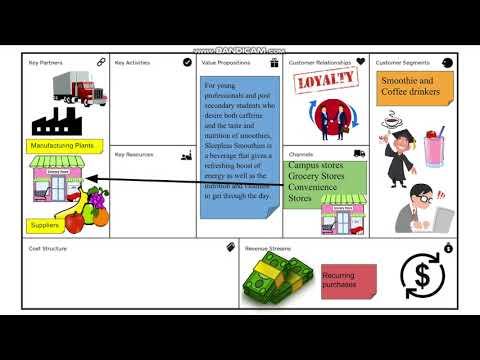 mp4 Business Model Canvas Juice, download Business Model Canvas Juice video klip Business Model Canvas Juice