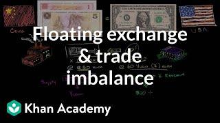 Floating Exchange Resolving Trade Imbalance