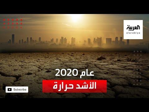 العرب اليوم - شاهد: المنظمة العالمية للأرصاد الجوية تكشف أن 2020 أشد ثلاثة أعوام حرارة على الإطلاق