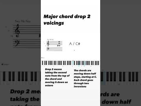 This is a short clip of one of the software I use as a teaching tool. It includes music notation, piano key bed, and chord symbols.