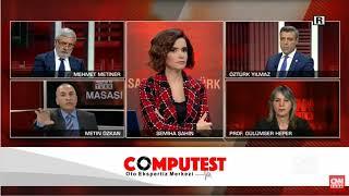 computest