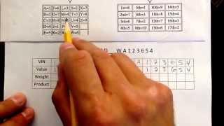 VIN number check digit calculation